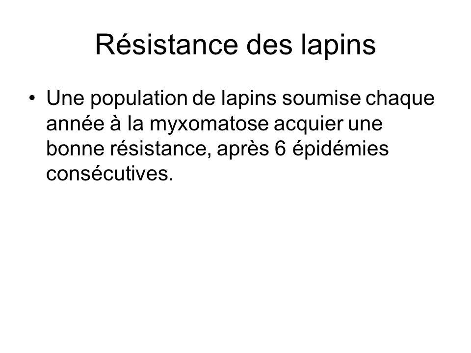 Résistance des lapins Une population de lapins soumise chaque année à la myxomatose acquier une bonne résistance, après 6 épidémies consécutives.
