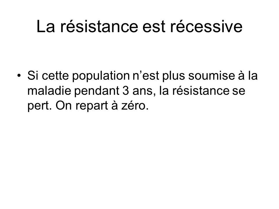La résistance est récessive