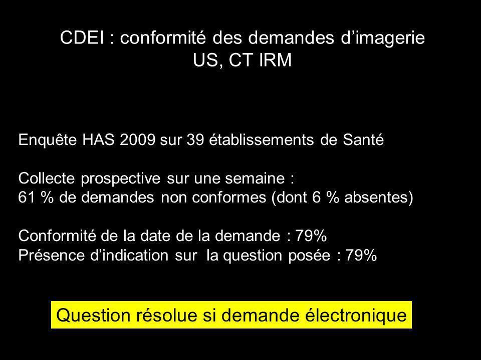 CDEI : conformité des demandes d'imagerie