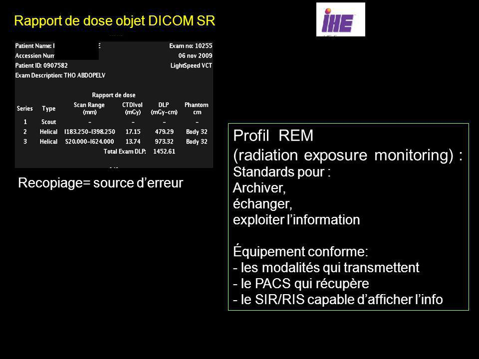 Profil REM Profil REM (radiation exposure monitoring) :