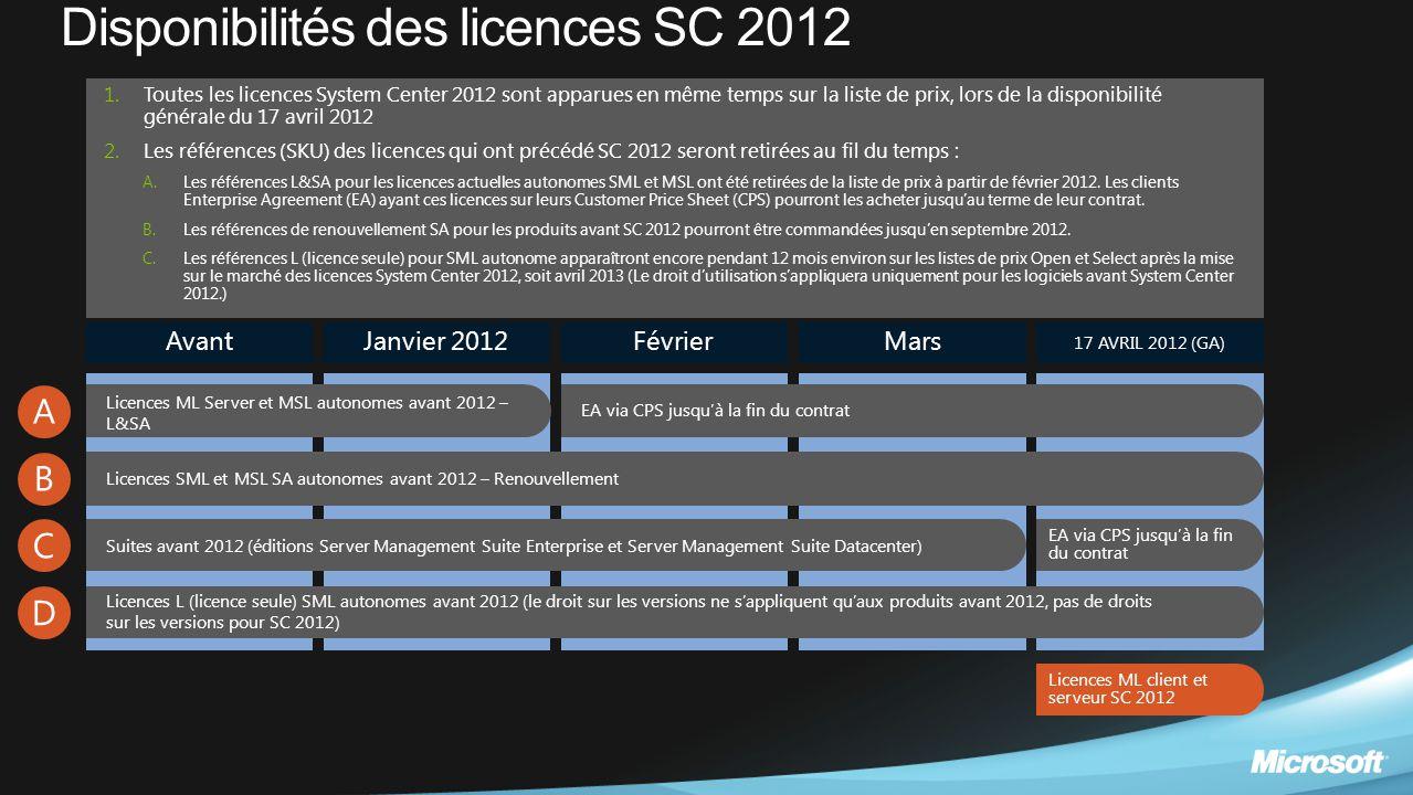 Disponibilités des licences SC 2012