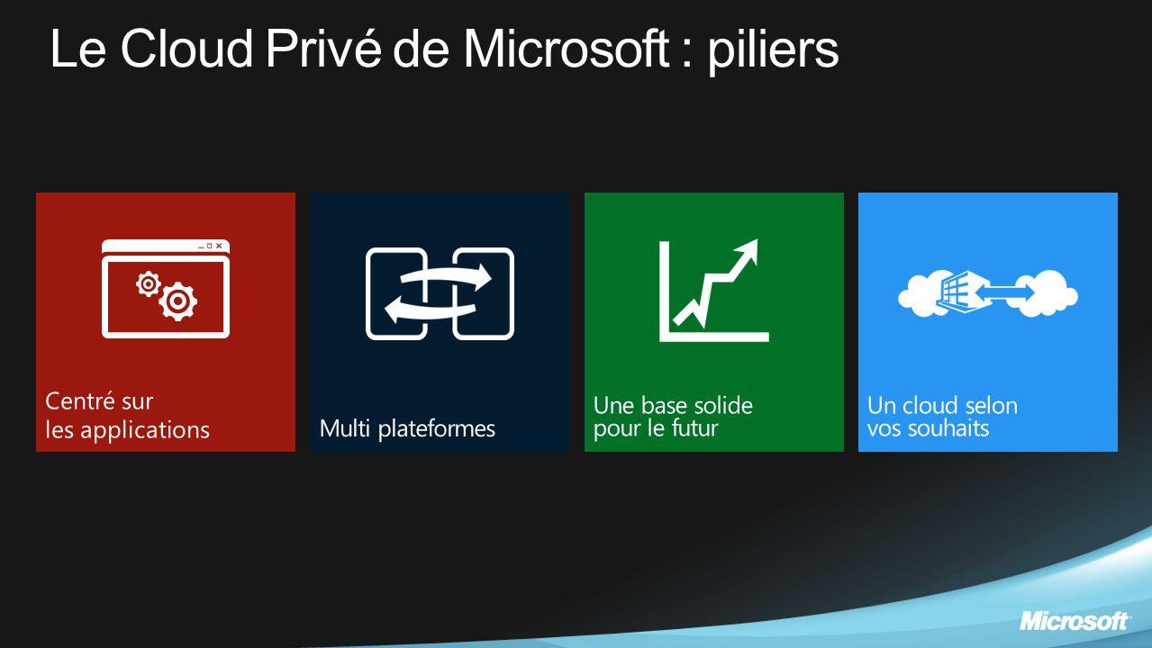 Le Cloud Privé de Microsoft : piliers