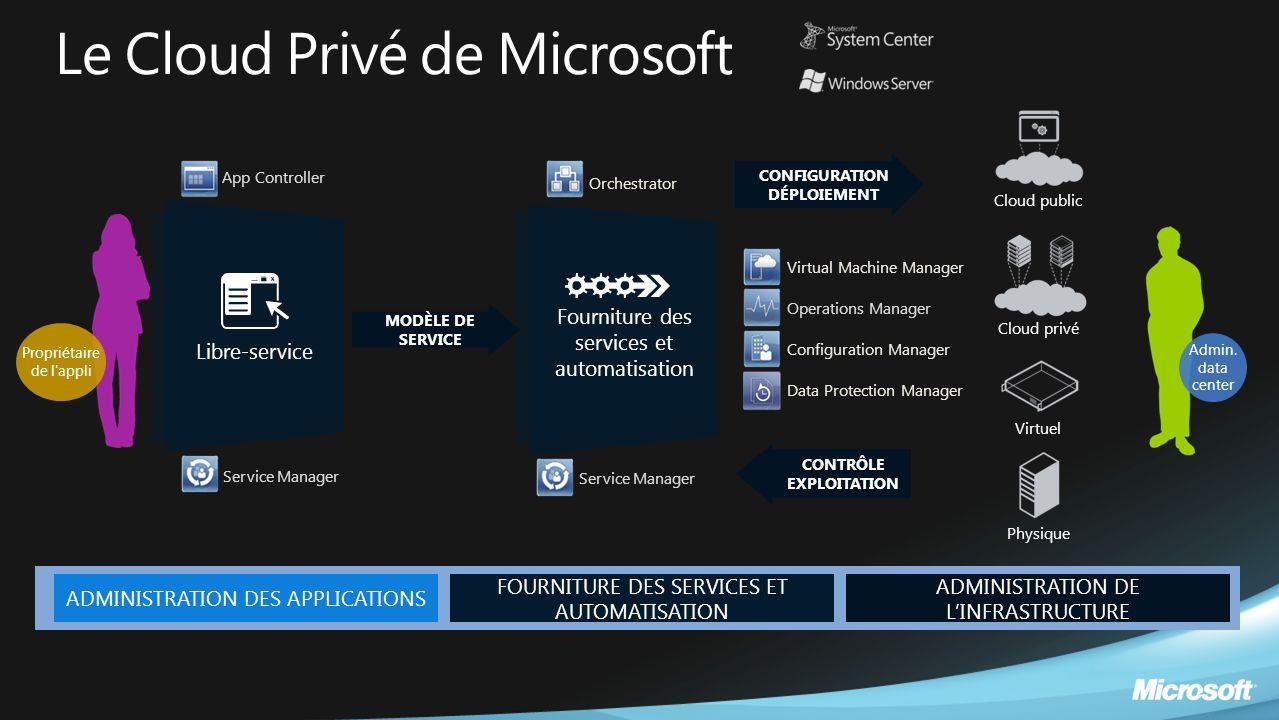 Le Cloud Privé de Microsoft
