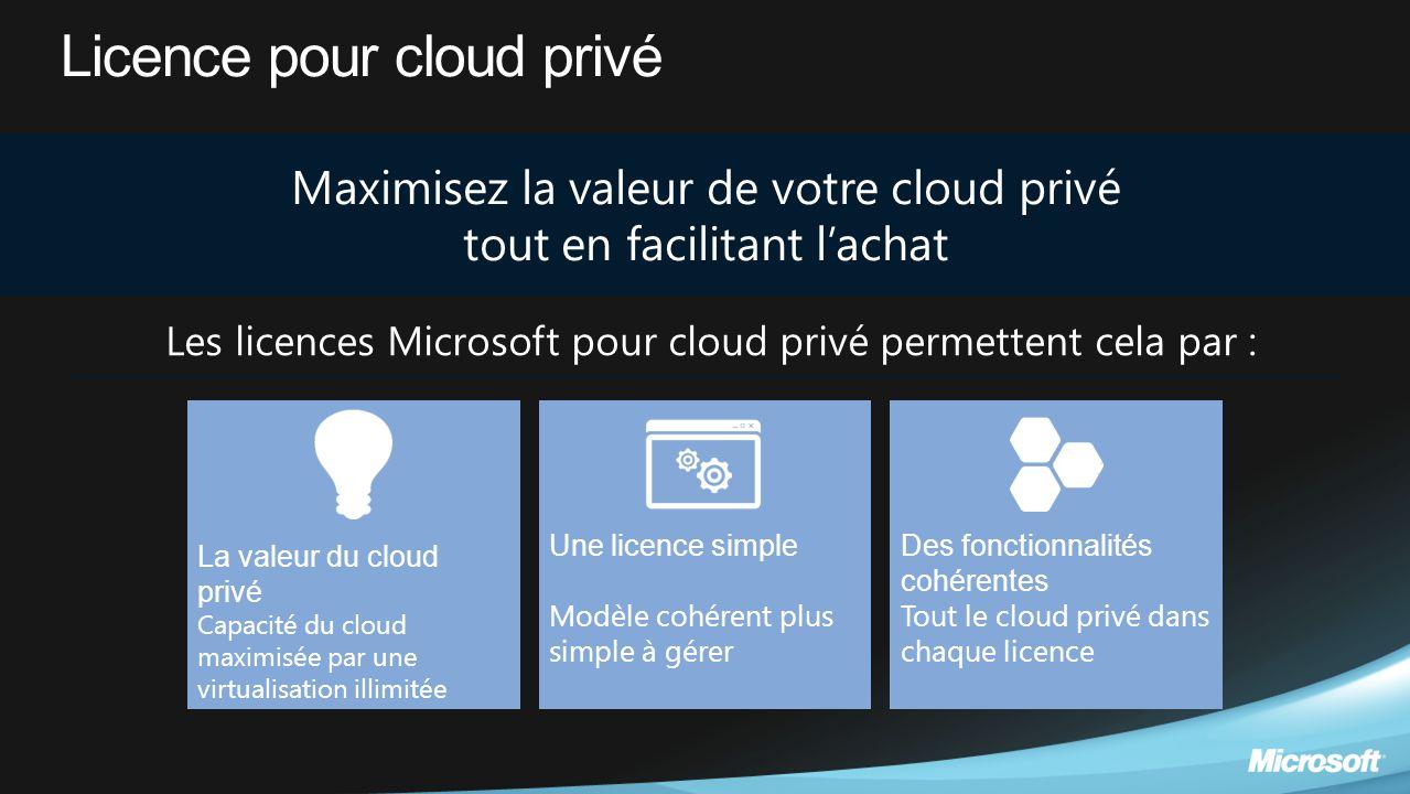 Licence pour cloud privé