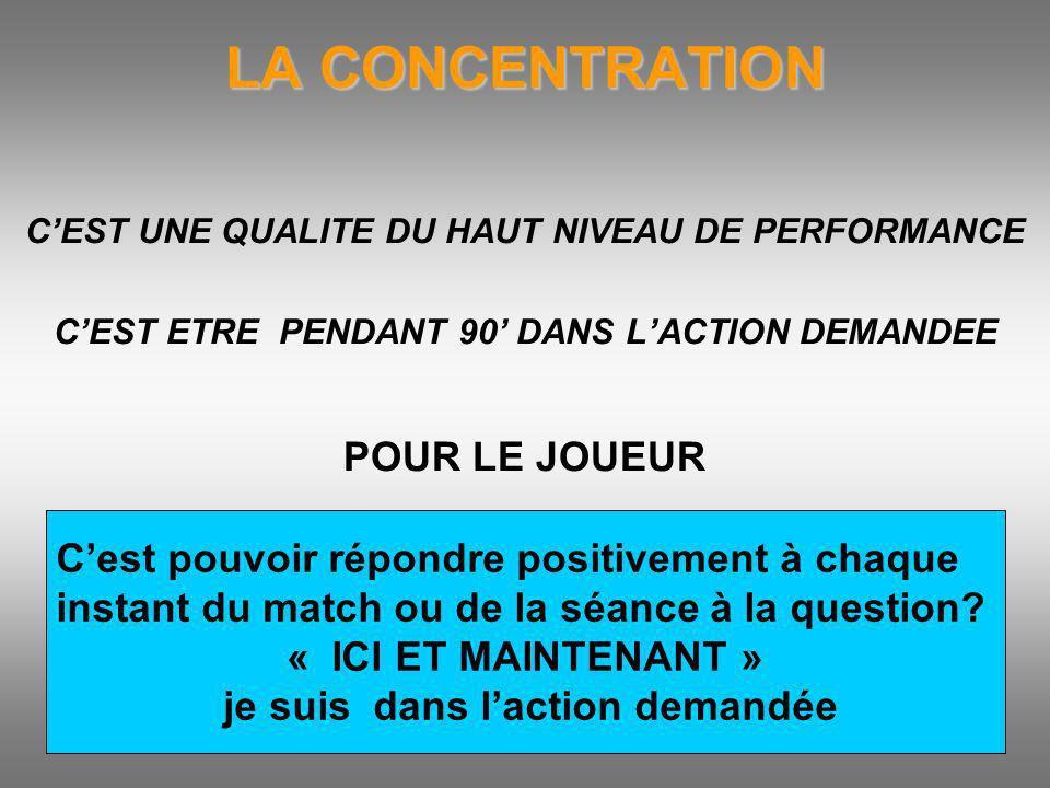 LA CONCENTRATION POUR LE JOUEUR