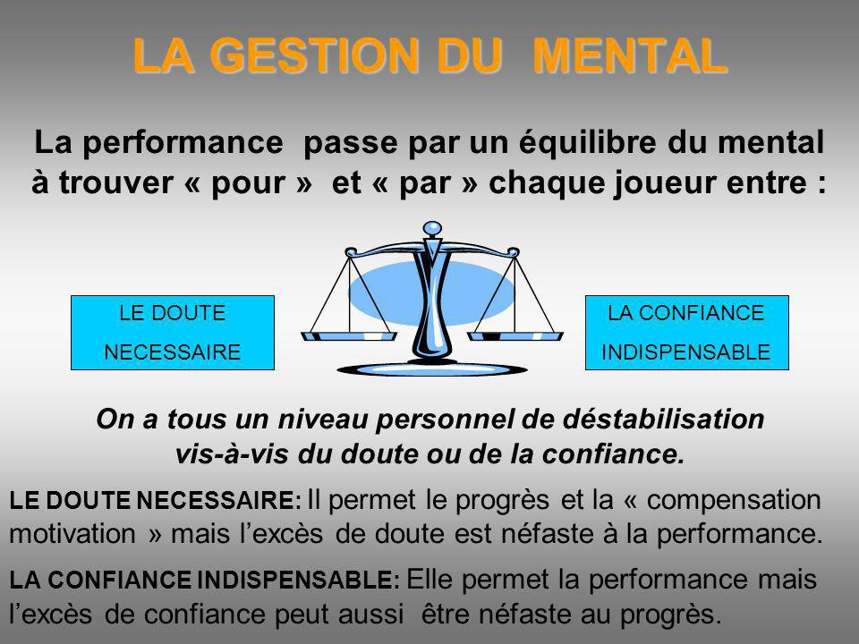 LA GESTION DU MENTAL La performance passe par un équilibre du mental