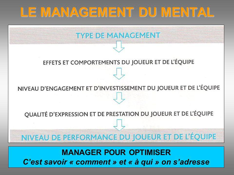 LE MANAGEMENT DU MENTAL