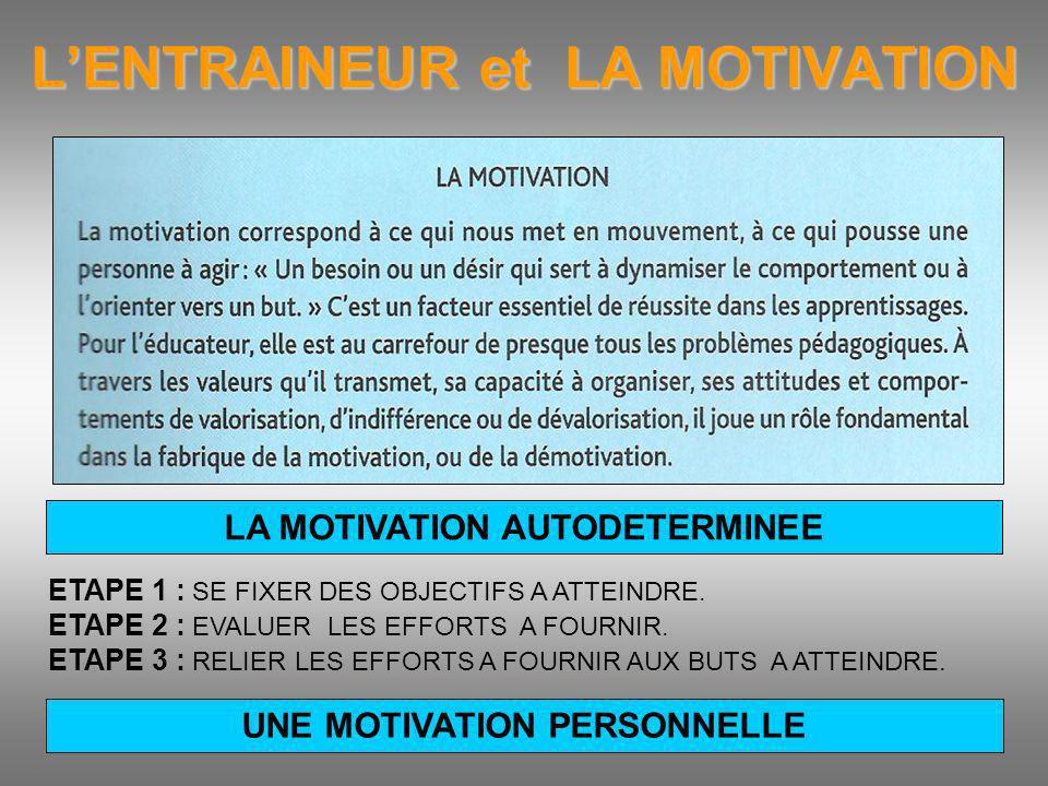 L'ENTRAINEUR et LA MOTIVATION