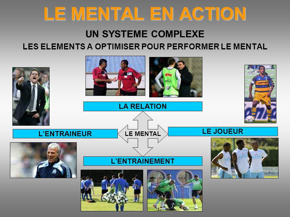 LES ELEMENTS A OPTIMISER POUR PERFORMER LE MENTAL