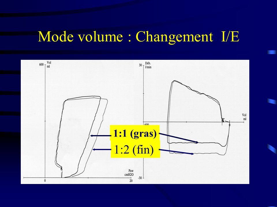 Mode volume : Changement I/E