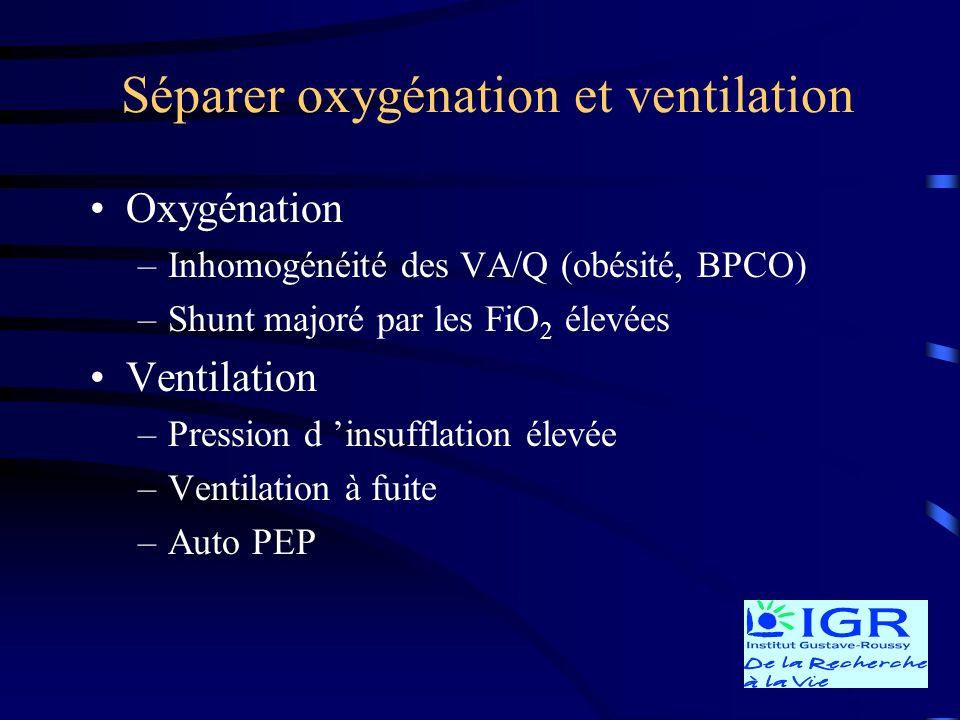 Séparer oxygénation et ventilation