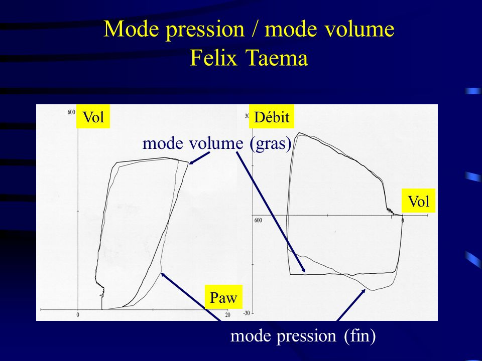 Mode pression / mode volume Felix Taema