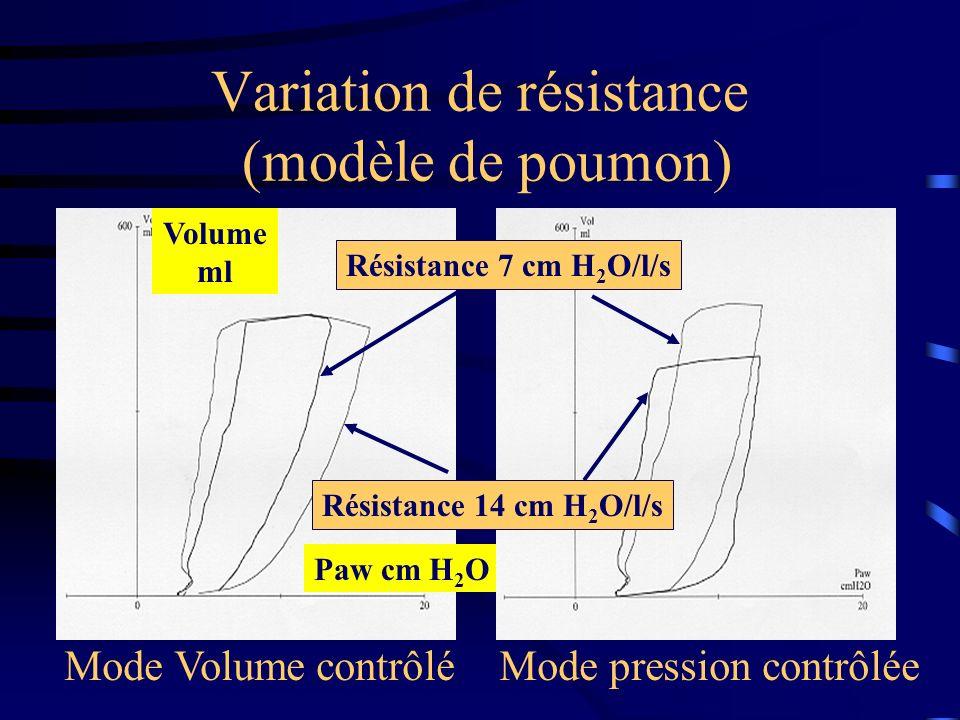 Variation de résistance (modèle de poumon)