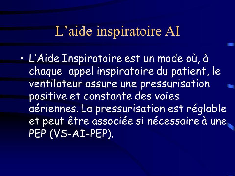 L'aide inspiratoire AI