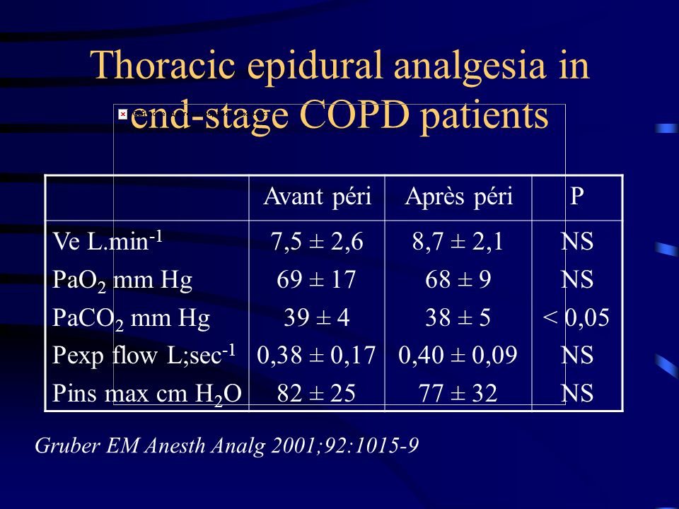 Thoracic epidural analgesia in end-stage COPD patients
