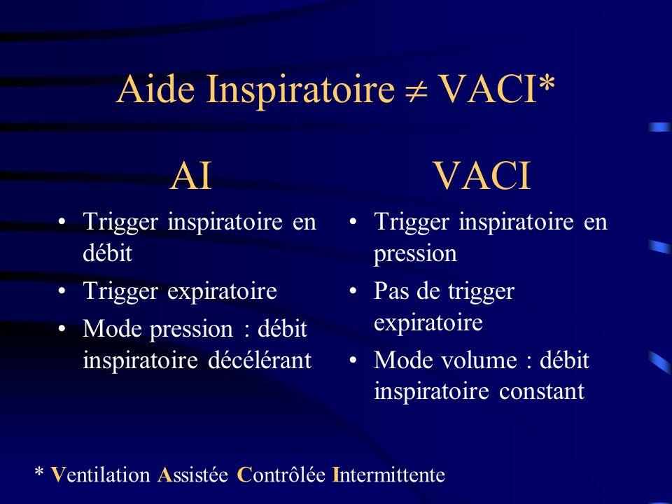 Aide Inspiratoire  VACI*