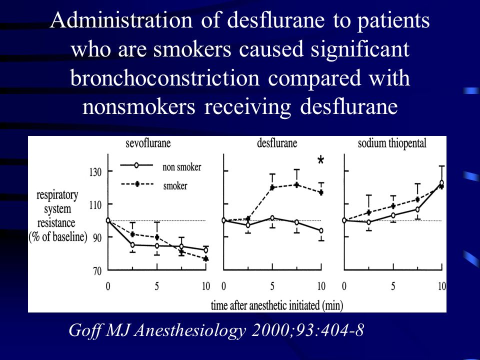 Administration of desflurane to patients who are smokers caused significant bronchoconstriction compared with nonsmokers receiving desflurane