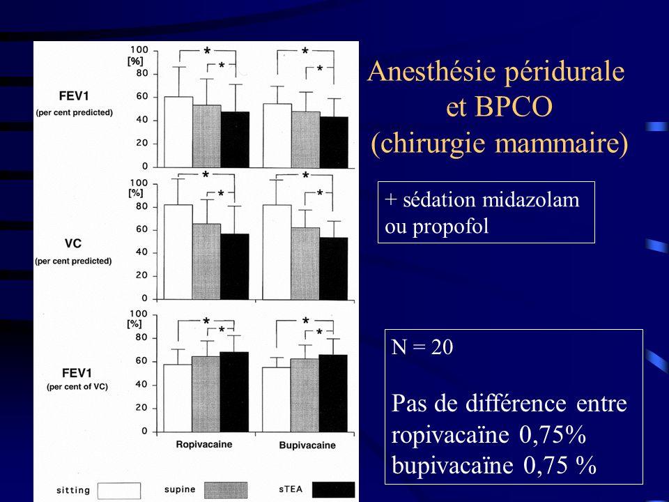 Anesthésie péridurale et BPCO (chirurgie mammaire)