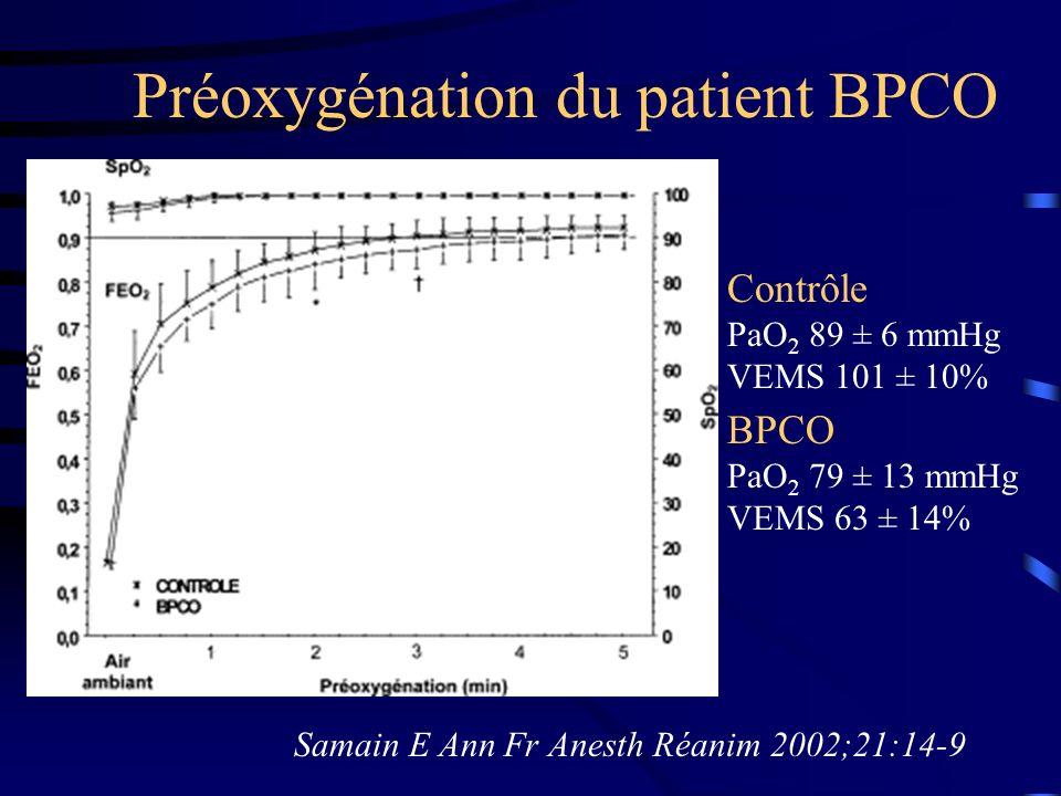 Préoxygénation du patient BPCO