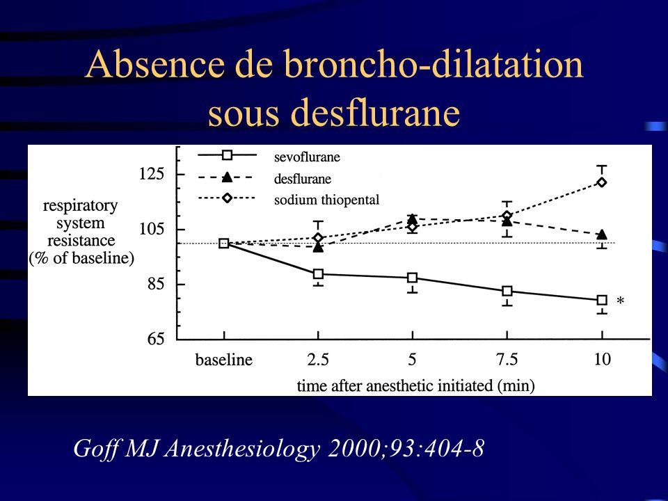 Absence de broncho-dilatation sous desflurane
