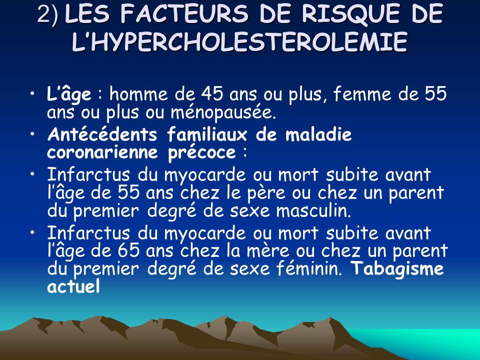 2) LES FACTEURS DE RISQUE DE L'HYPERCHOLESTEROLEMIE