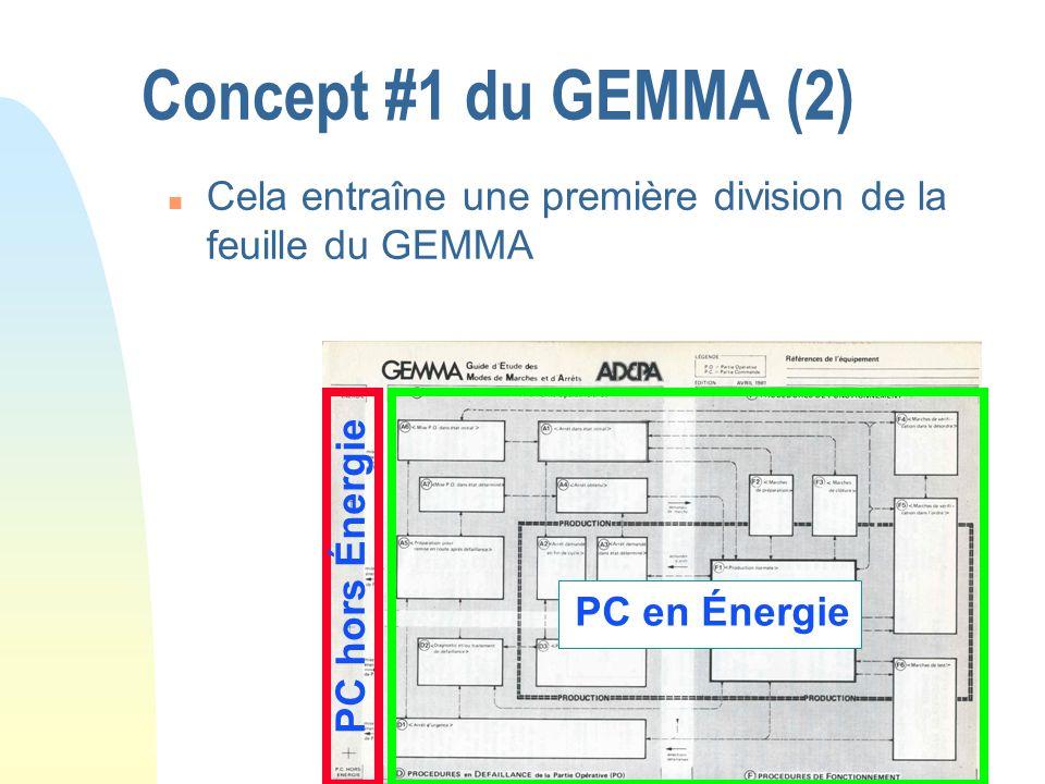 Concept #1 du GEMMA (2) Cela entraîne une première division de la feuille du GEMMA. PC hors Énergie.