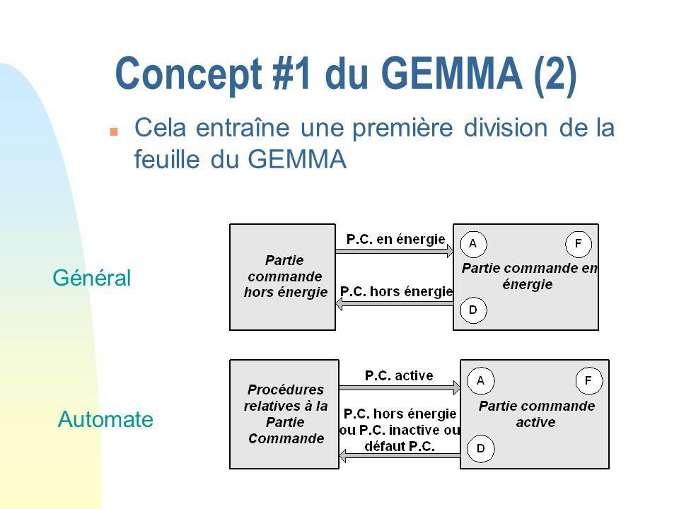 Concept #1 du GEMMA (2) Cela entraîne une première division de la feuille du GEMMA Général Automate