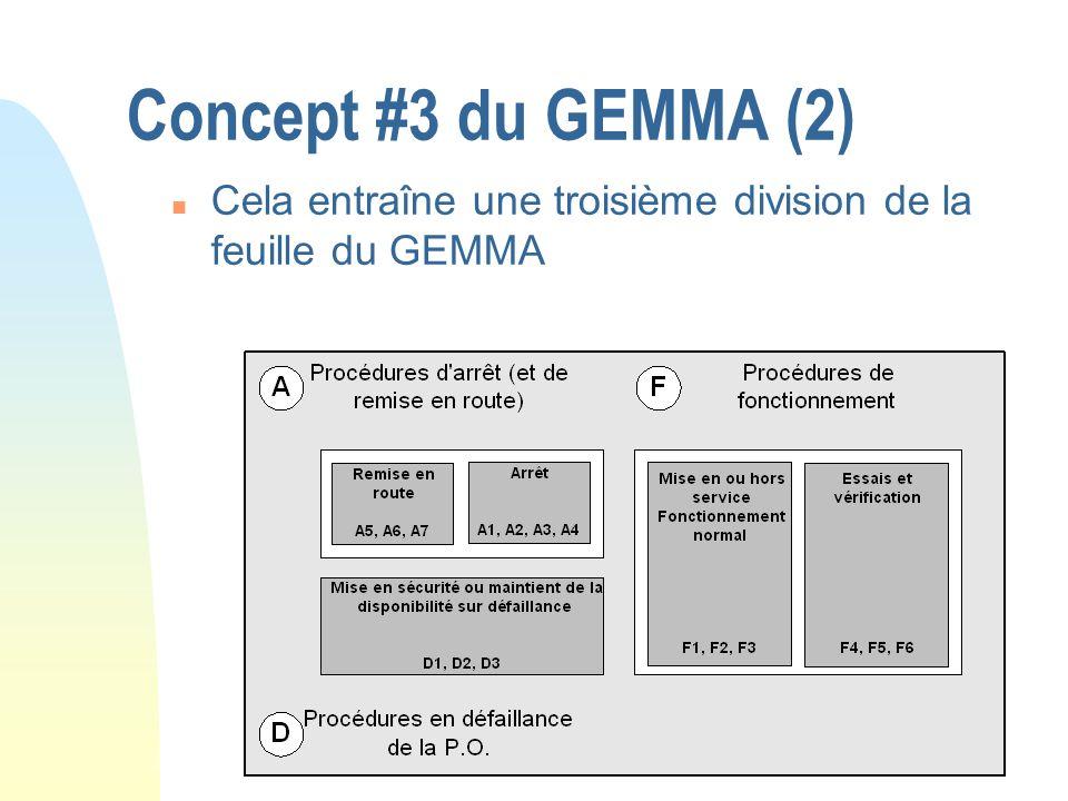 Concept #3 du GEMMA (2) Cela entraîne une troisième division de la feuille du GEMMA