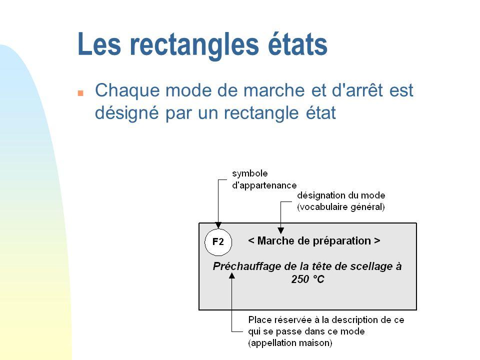Les rectangles états Chaque mode de marche et d arrêt est désigné par un rectangle état