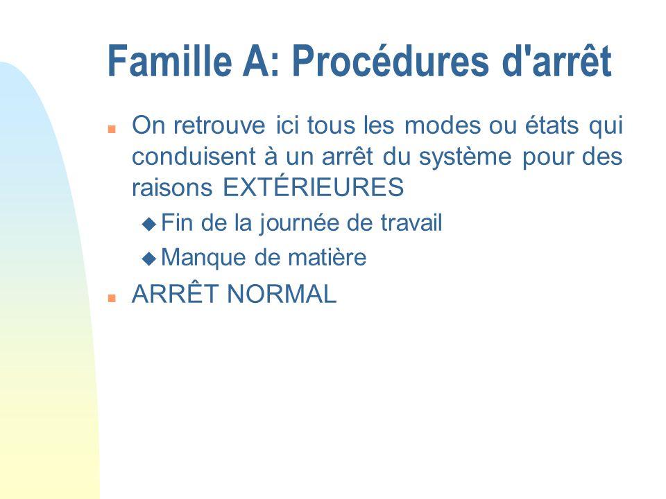 Famille A: Procédures d arrêt