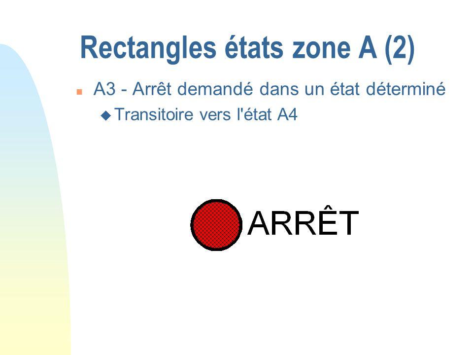 Rectangles états zone A (2)