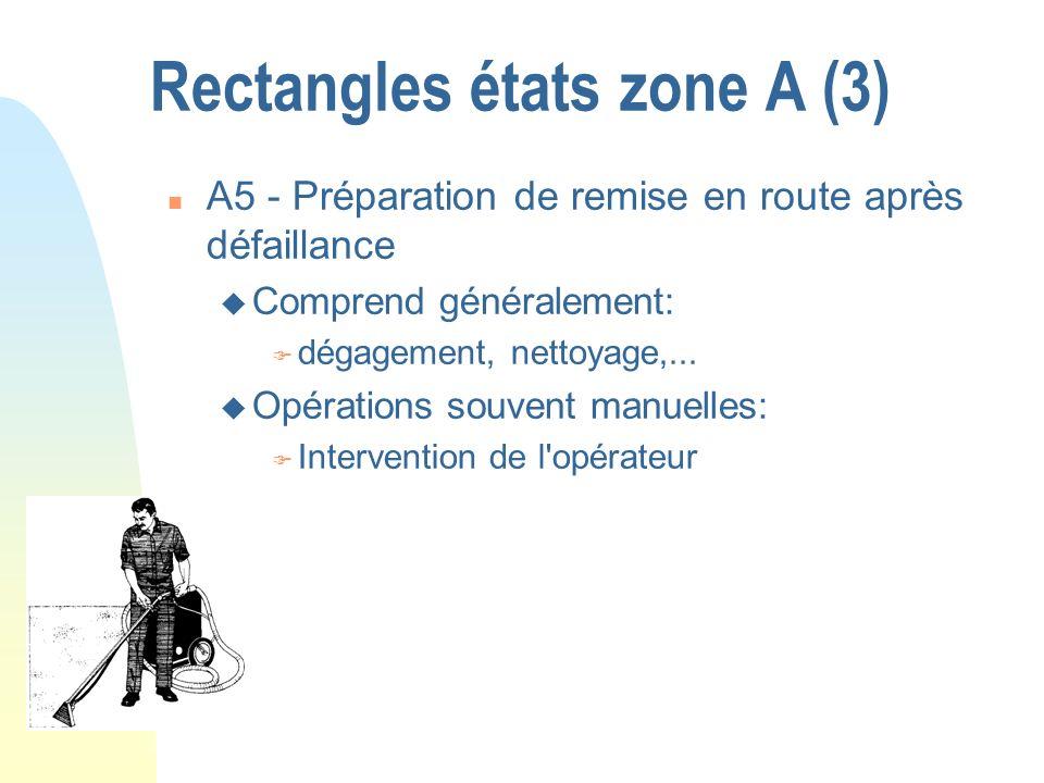 Rectangles états zone A (3)