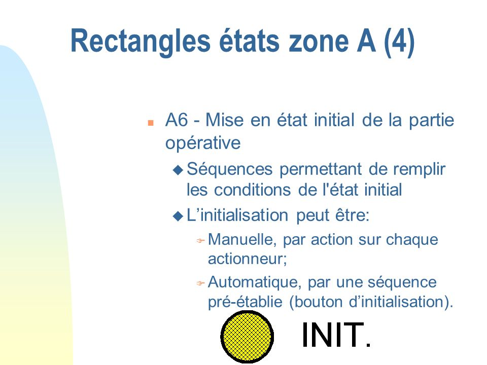 Rectangles états zone A (4)