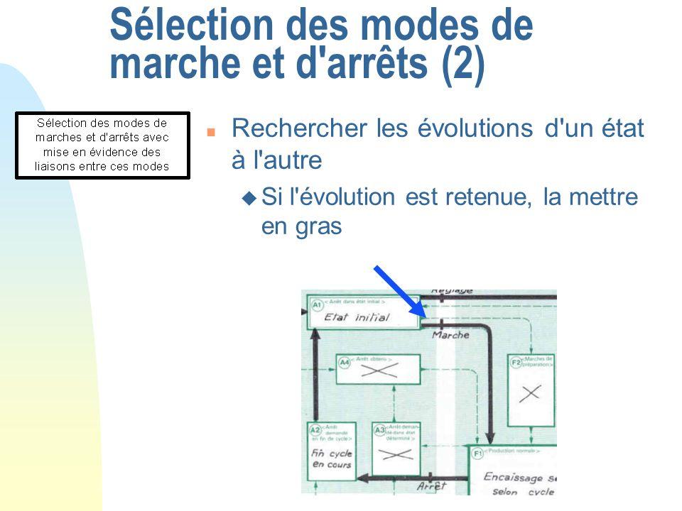 Sélection des modes de marche et d arrêts (2)