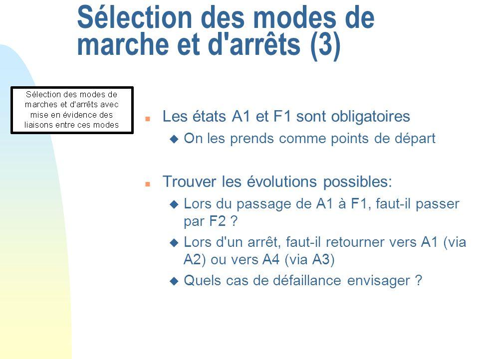 Sélection des modes de marche et d arrêts (3)