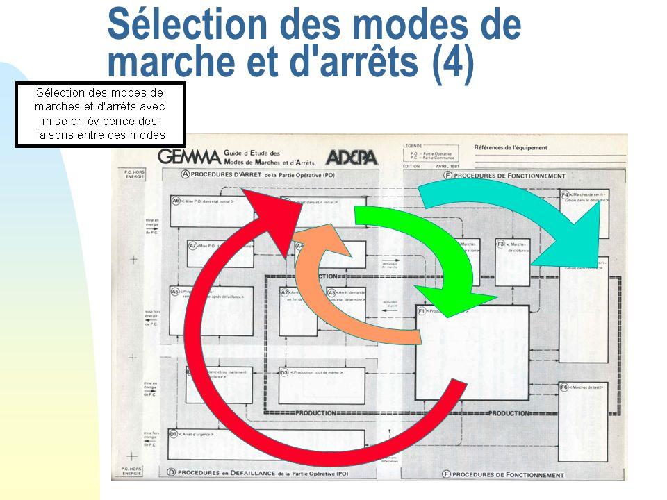 Sélection des modes de marche et d arrêts (4)