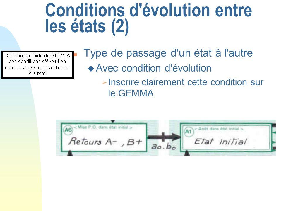 Conditions d évolution entre les états (2)