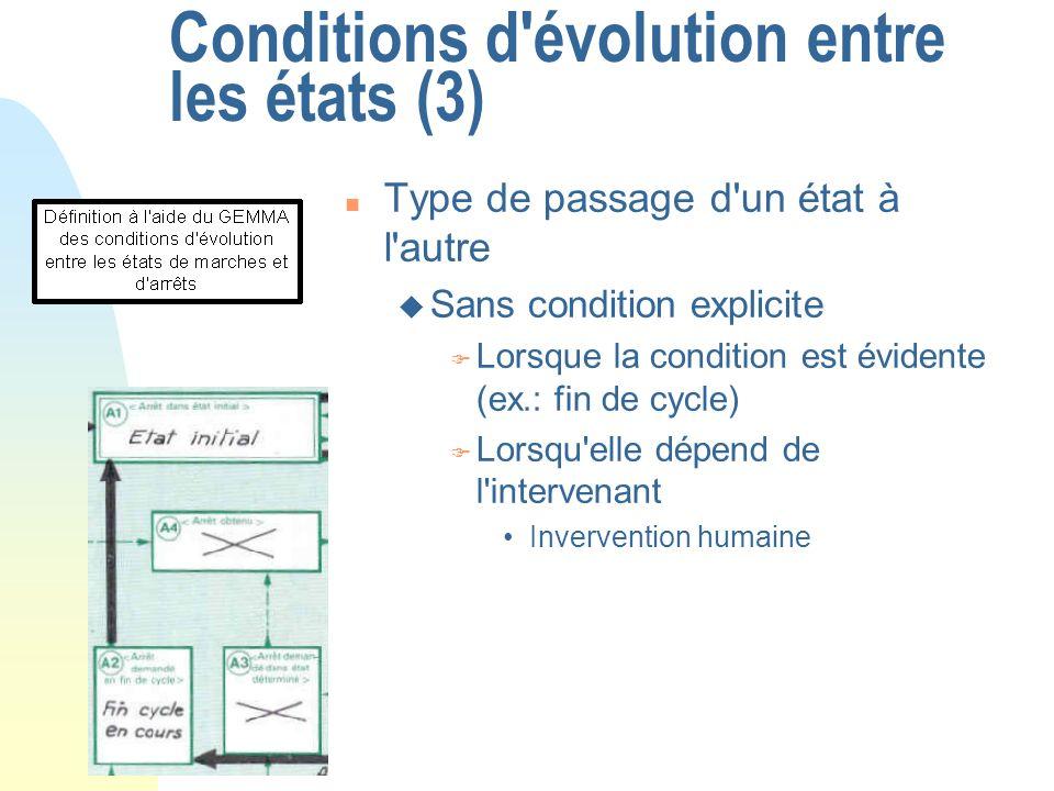 Conditions d évolution entre les états (3)