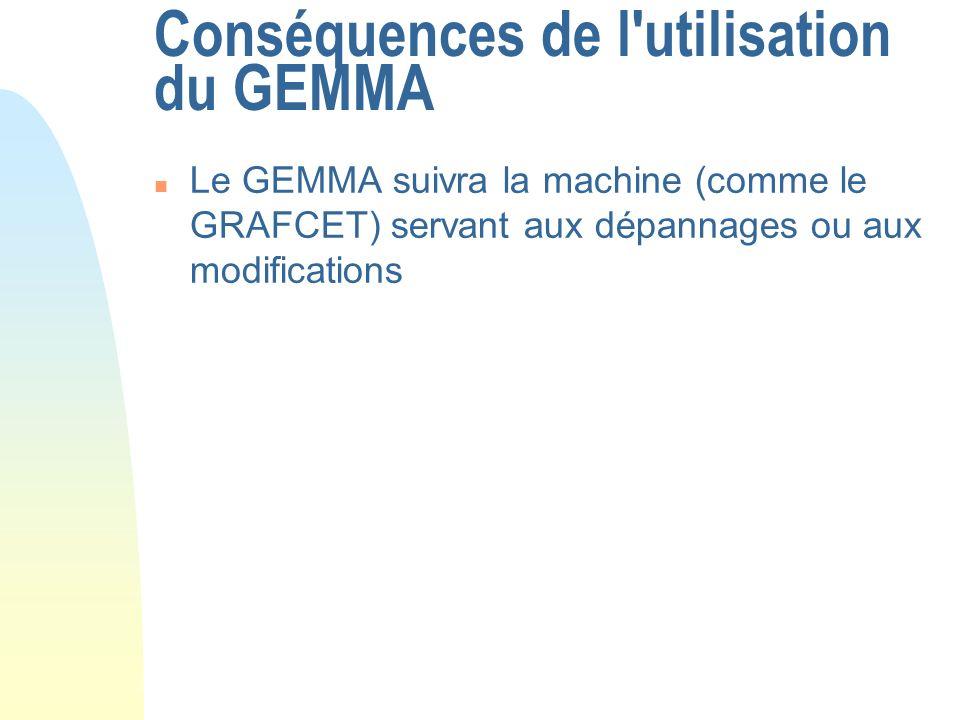 Conséquences de l utilisation du GEMMA