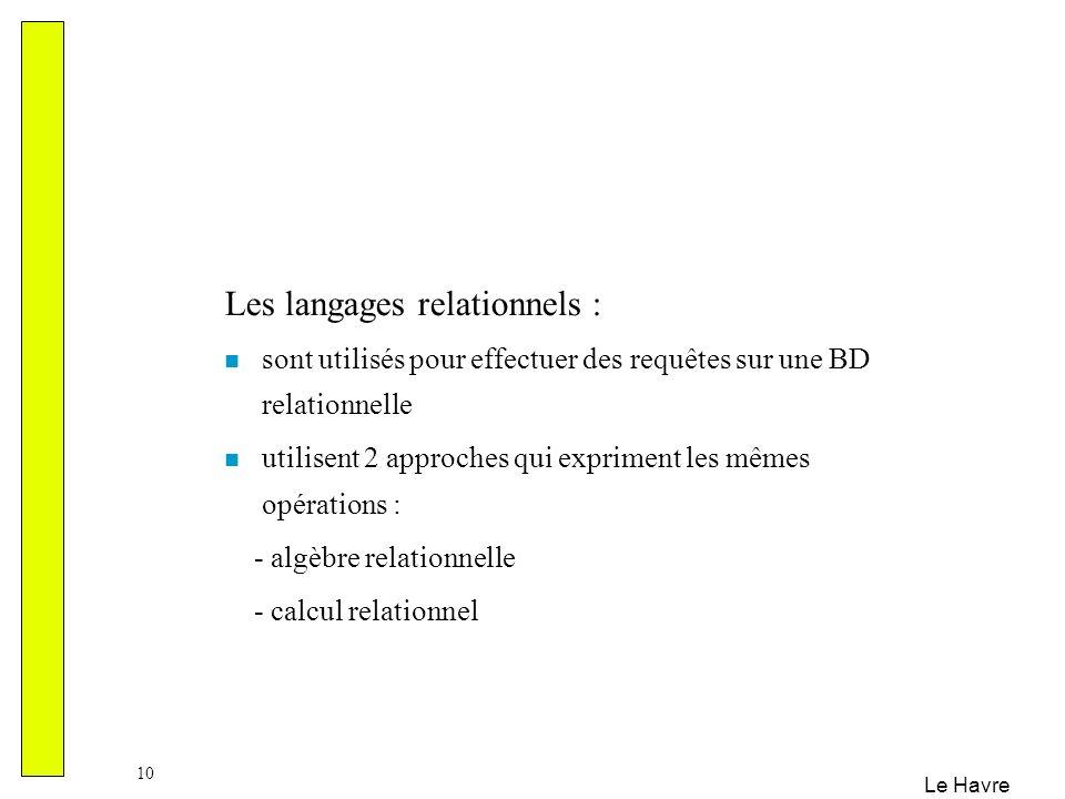 Les langages relationnels :