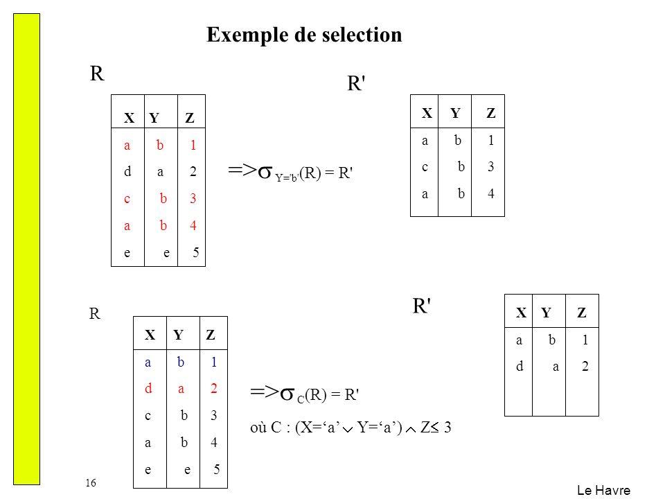 => Y= b (R) = R => C(R) = R Exemple de selection R R R R
