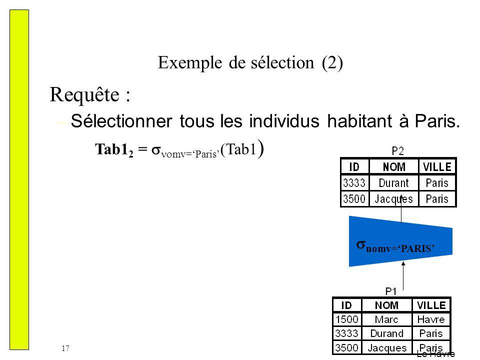 Exemple de sélection (2)