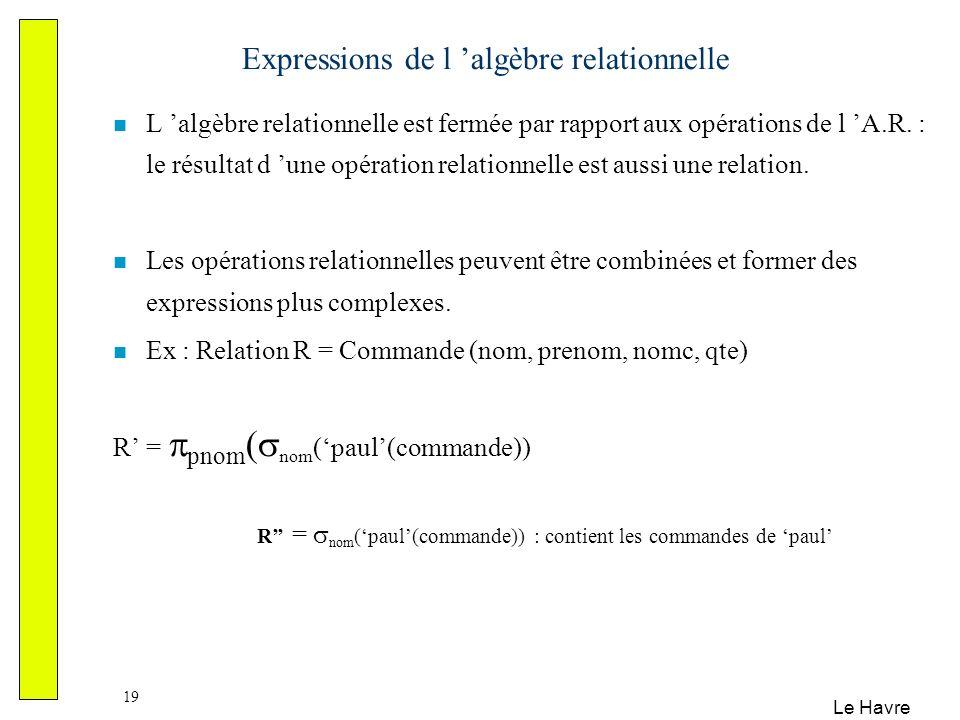 Expressions de l 'algèbre relationnelle