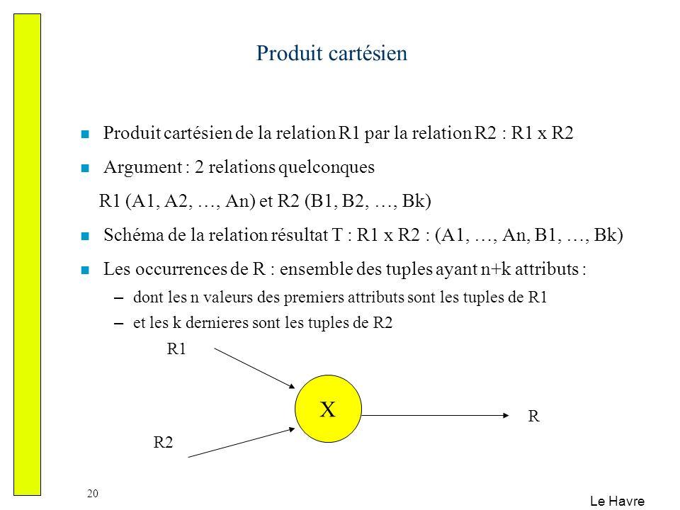 Produit cartésien Produit cartésien de la relation R1 par la relation R2 : R1 x R2. Argument : 2 relations quelconques.