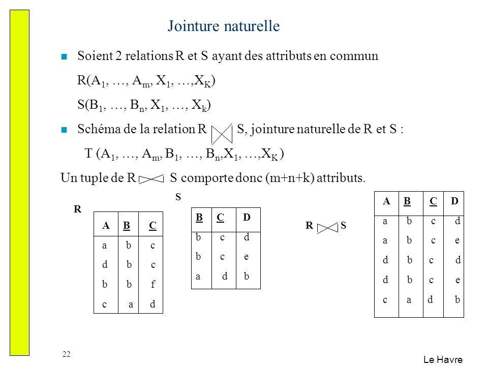 Jointure naturelle Soient 2 relations R et S ayant des attributs en commun. R(A1, …, Am, X1, …,XK)