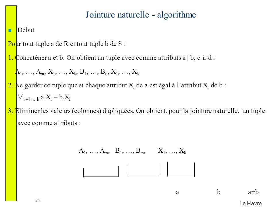Jointure naturelle - algorithme