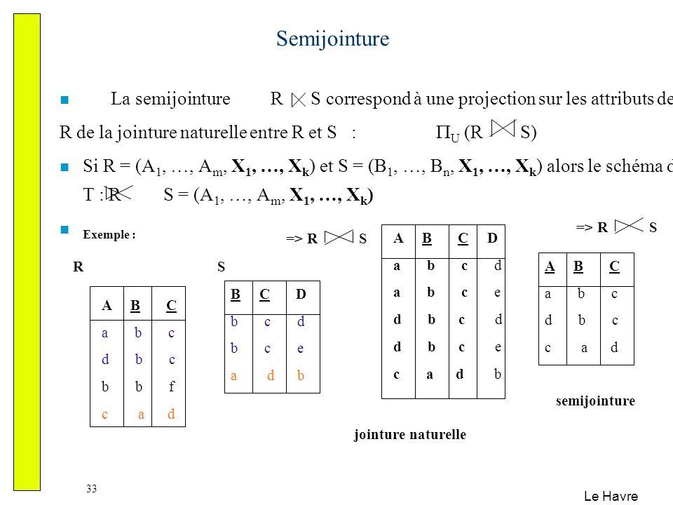 Semijointure La semijointure R S correspond à une projection sur les attributs de.