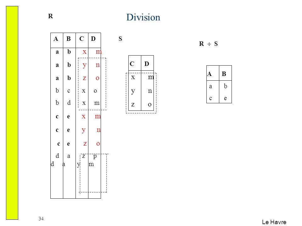 Division R A B C D a b x m a b y n a b z o b c x o b d x m c e x m