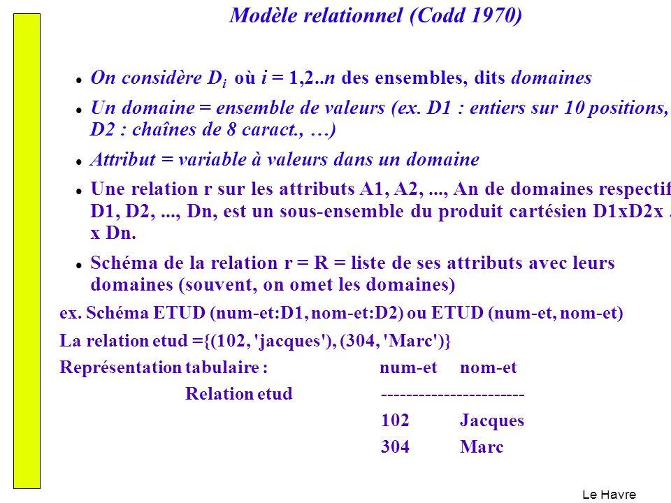Modèle relationnel (Codd 1970)