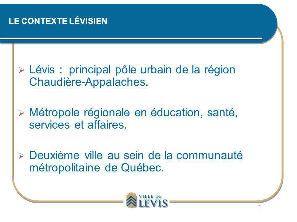 Lévis : principal pôle urbain de la région Chaudière-Appalaches.